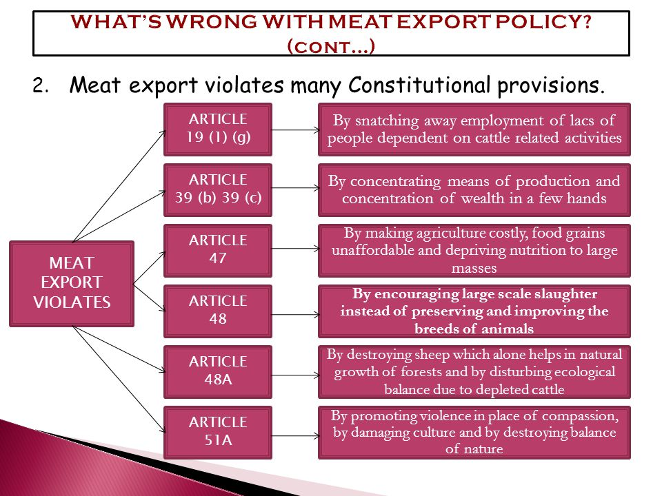 2. Meat export violates many Constitutional provisions.