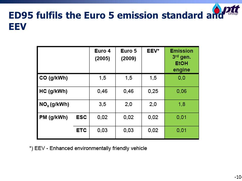 -10- ED95 fulfils the Euro 5 emission standard and EEV