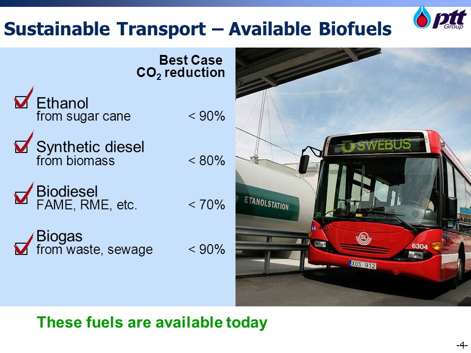-4- Sustainable Transport – Available Biofuels Ethanol from sugar cane < 90% Synthetic diesel from biomass < 80% Biodiesel FAME, RME, etc.