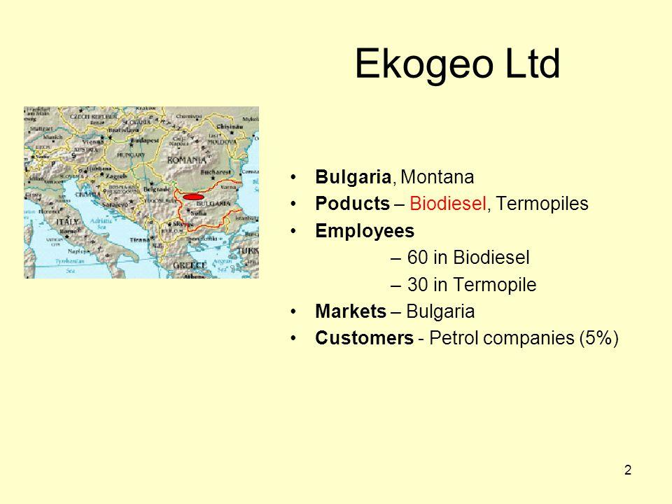 2 Ekogeo Ltd Bulgaria, Montana Poducts – Biodiesel, Termopiles Employees –60 in Biodiesel –30 in Termopile Markets – Bulgaria Customers - Petrol companies (5%)