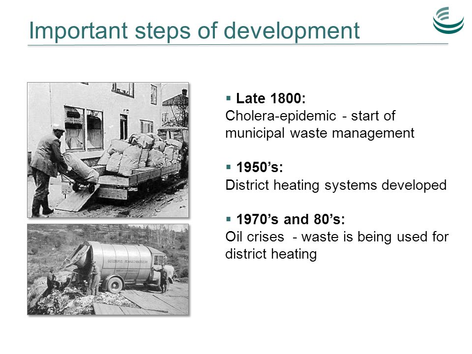 Important steps of development  Late 1800: Cholera-epidemic - start of municipal waste management  1950's: District heating systems developed  1970's and 80's: Oil crises - waste is being used for district heating