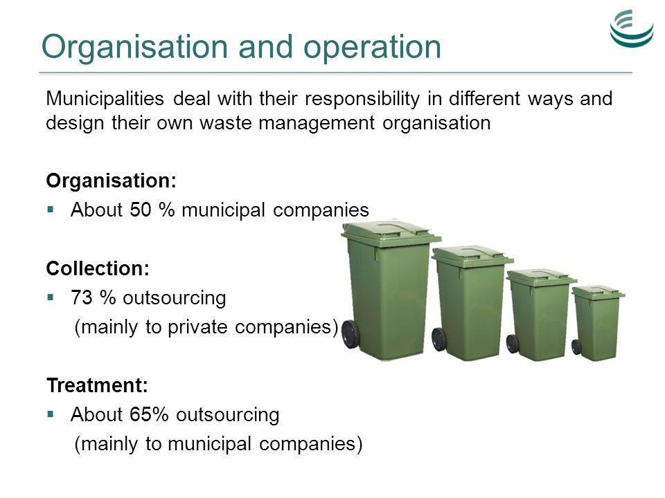 Organisation and operation Municipalities deal with their responsibility in different ways and design their own waste management organisation Organisation:  About 50 % municipal companies Collection:  73 % outsourcing (mainly to private companies) Treatment:  About 65% outsourcing (mainly to municipal companies)