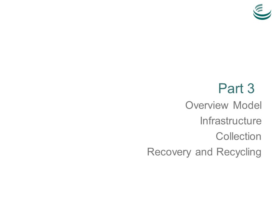 Part 3 Overview Model Infrastructure Collection Recovery and Recycling