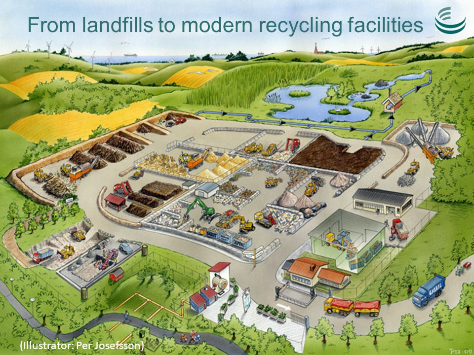 From landfills to modern recycling facilities (Illustrator: Per Josefsson)