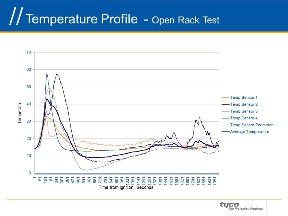 Temperature Profile - Open Rack Test 16