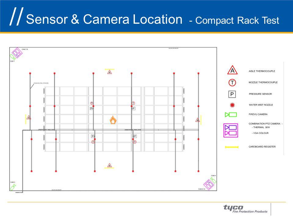 Sensor & Camera Location - Compact Rack Test 21