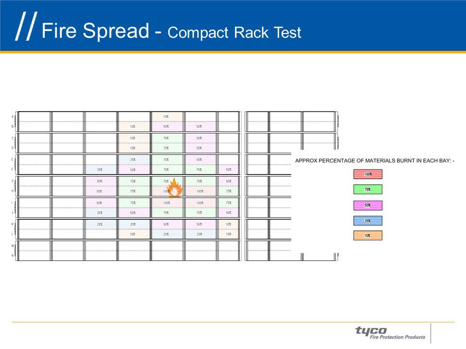 Fire Spread - Compact Rack Test 25