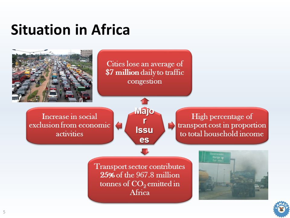 Majo r Issu es Cities lose an average of $7 million daily to traffic congestion High percentage of transport cost in proportion to total household income Transport sector contributes 25% of the 967.8 million tonnes of CO 2 emitted in Africa Increase in social exclusion from economic activities 5 Situation in Africa