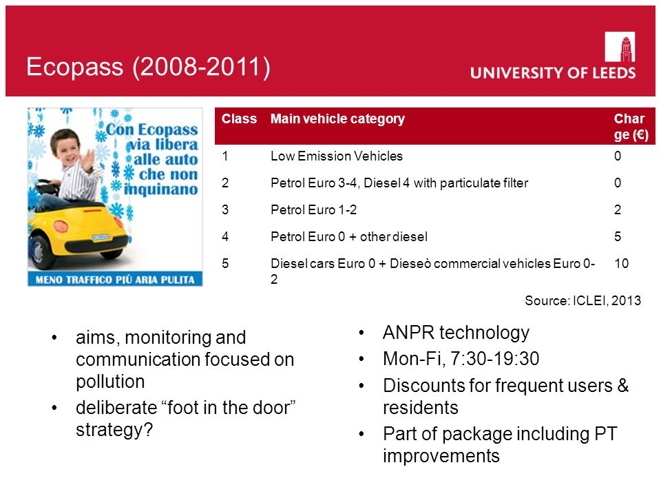Ecopass (2008-2011) aims, monitoring and communication focused on pollution deliberate foot in the door strategy.