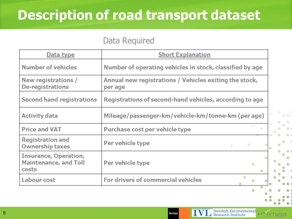 Description of road transport dataset 8 Data typeShort Explanation Number of vehiclesNumber of operating vehicles in stock, classified by age New registrations / De-registrations Annual new registrations / Vehicles exiting the stock, per age Second hand registrationsRegistrations of second-hand vehicles, according to age Activity dataMileage/passenger-km/vehicle-km/tonne-km (per age) Price and VATPurchase cost per vehicle type Registration and Ownership taxes Per vehicle type Insurance, Operation, Maintenance, and Toll costs Per vehicle type Labour costFor drivers of commercial vehicles Data Required