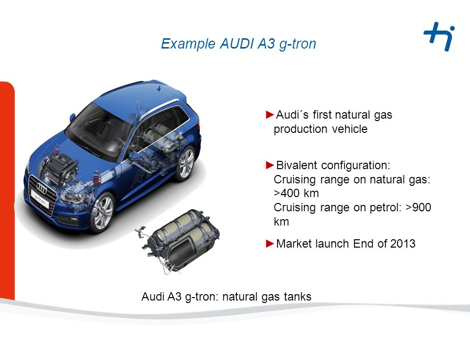 Example AUDI A3 g-tron ►Audi´s first natural gas production vehicle ►Bivalent configuration: Cruising range on natural gas: >400 km Cruising range on petrol: >900 km ►Market launch End of 2013 Audi A3 g-tron: natural gas tanks