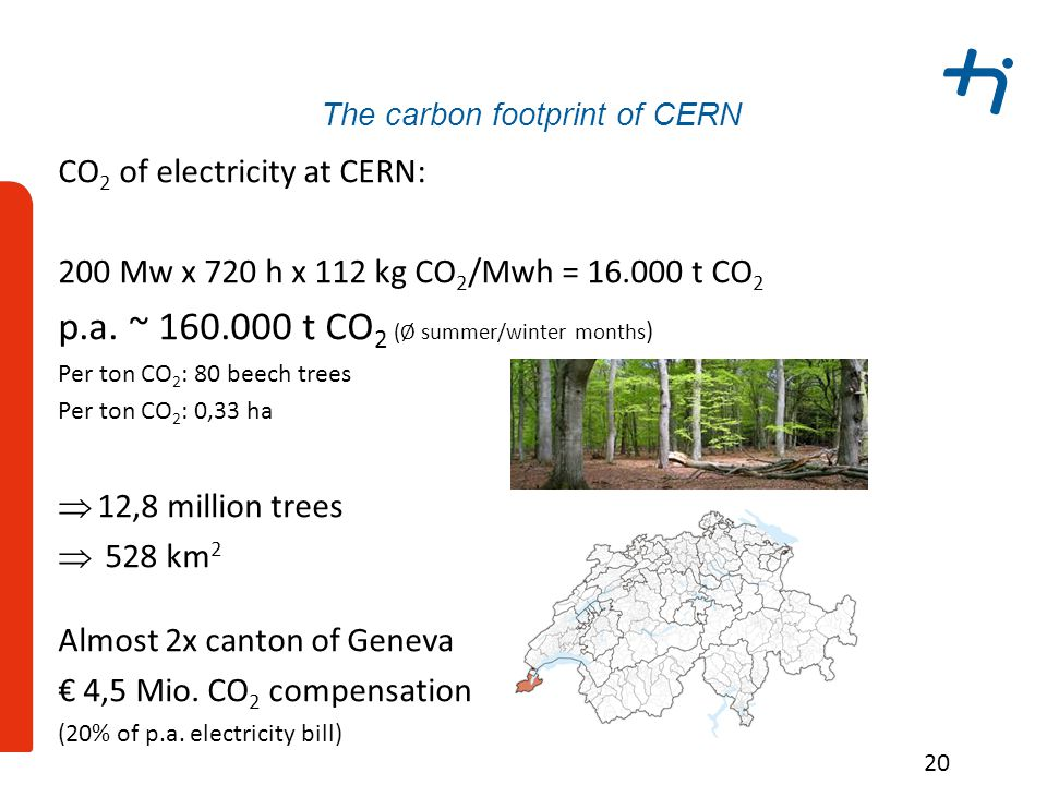 The carbon footprint of CERN 20 CO 2 of electricity at CERN: 200 Mw x 720 h x 112 kg CO 2 /Mwh = 16.000 t CO 2 p.a.