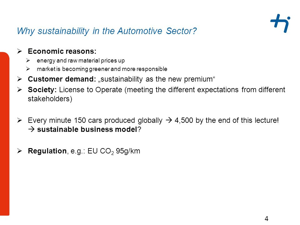 Why sustainability in the Automotive Sector.
