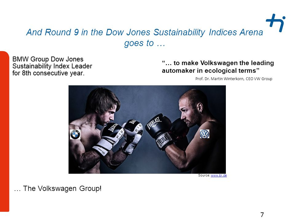 And Round 9 in the Dow Jones Sustainability Indices Arena goes to … 7 Source: www.br.dewww.br.de … The Volkswagen Group.