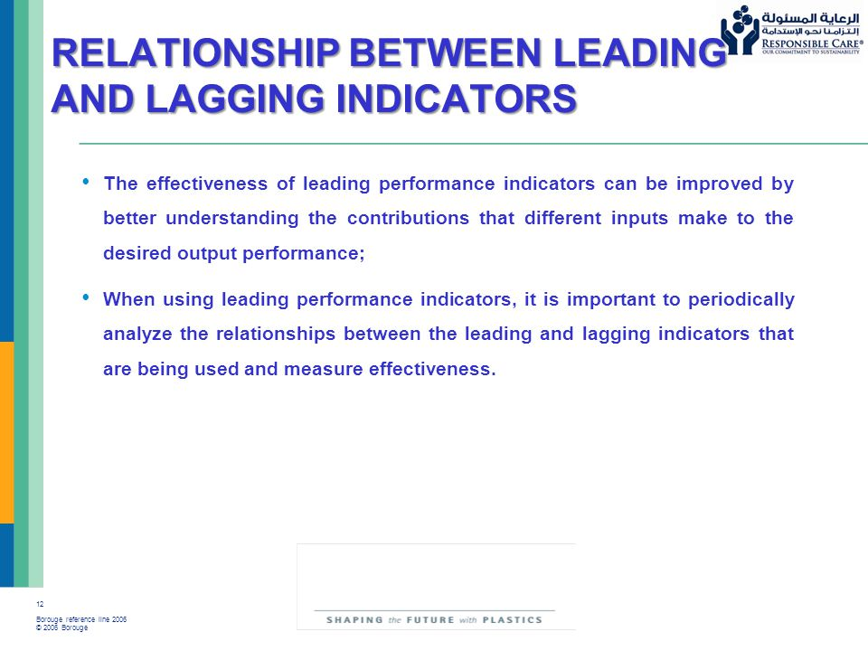 12 Borouge reference line 2006 © 2006 Borouge RELATIONSHIP BETWEEN LEADING AND LAGGING INDICATORS The effectiveness of leading performance indicators