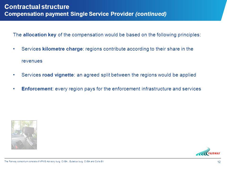 12 The Fairway consortium consists of KPMG Advisory burg.