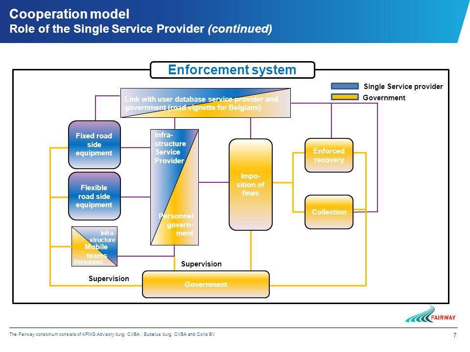 7 The Fairway consortium consists of KPMG Advisory burg. CVBA, Eubelius burg. CVBA and Collis BV Infra- structure Service Provider Personnel govern- m
