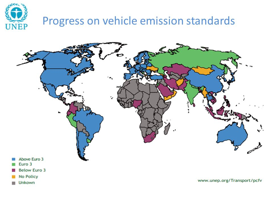 Progress on vehicle emission standards
