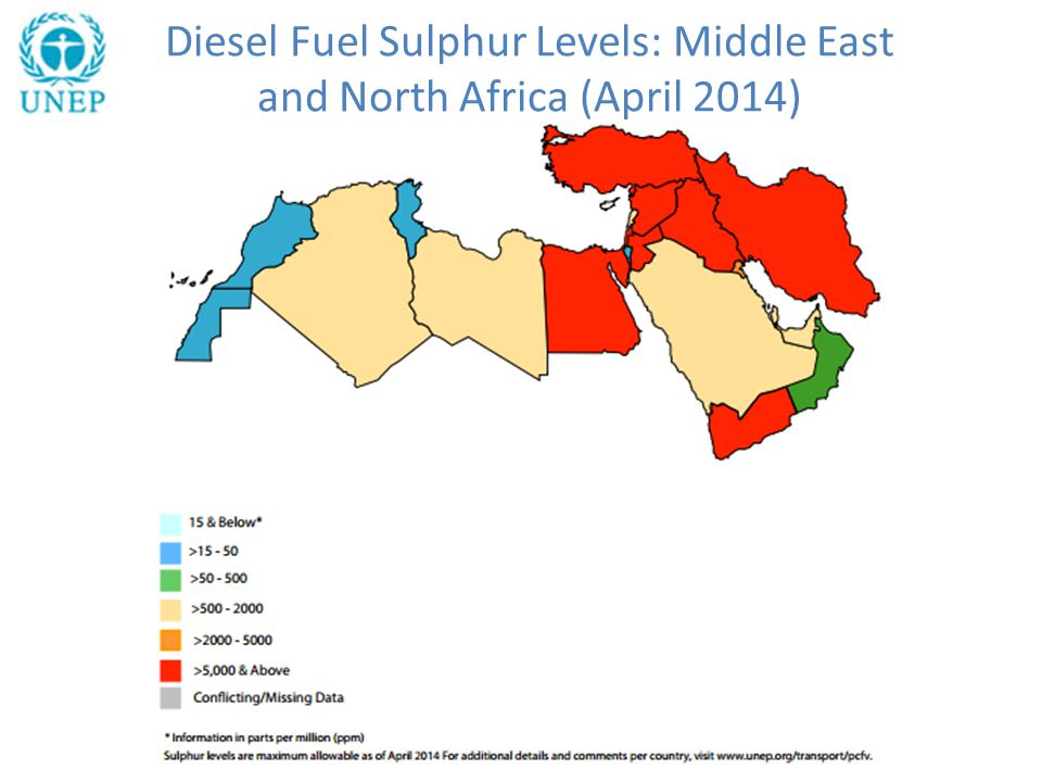 Diesel Fuel Sulphur Levels: Middle East and North Africa (April 2014)