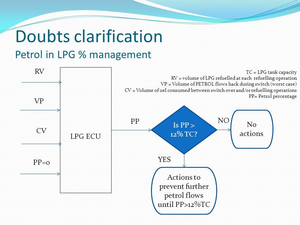 Doubts clarification Petrol in LPG % management LPG ECU RV VP CV PP Is PP > 12% TC.