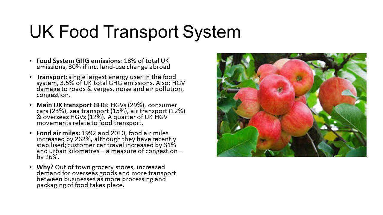 UK Food Transport System Food System GHG emissions: 18% of total UK emissions, 30% if inc.