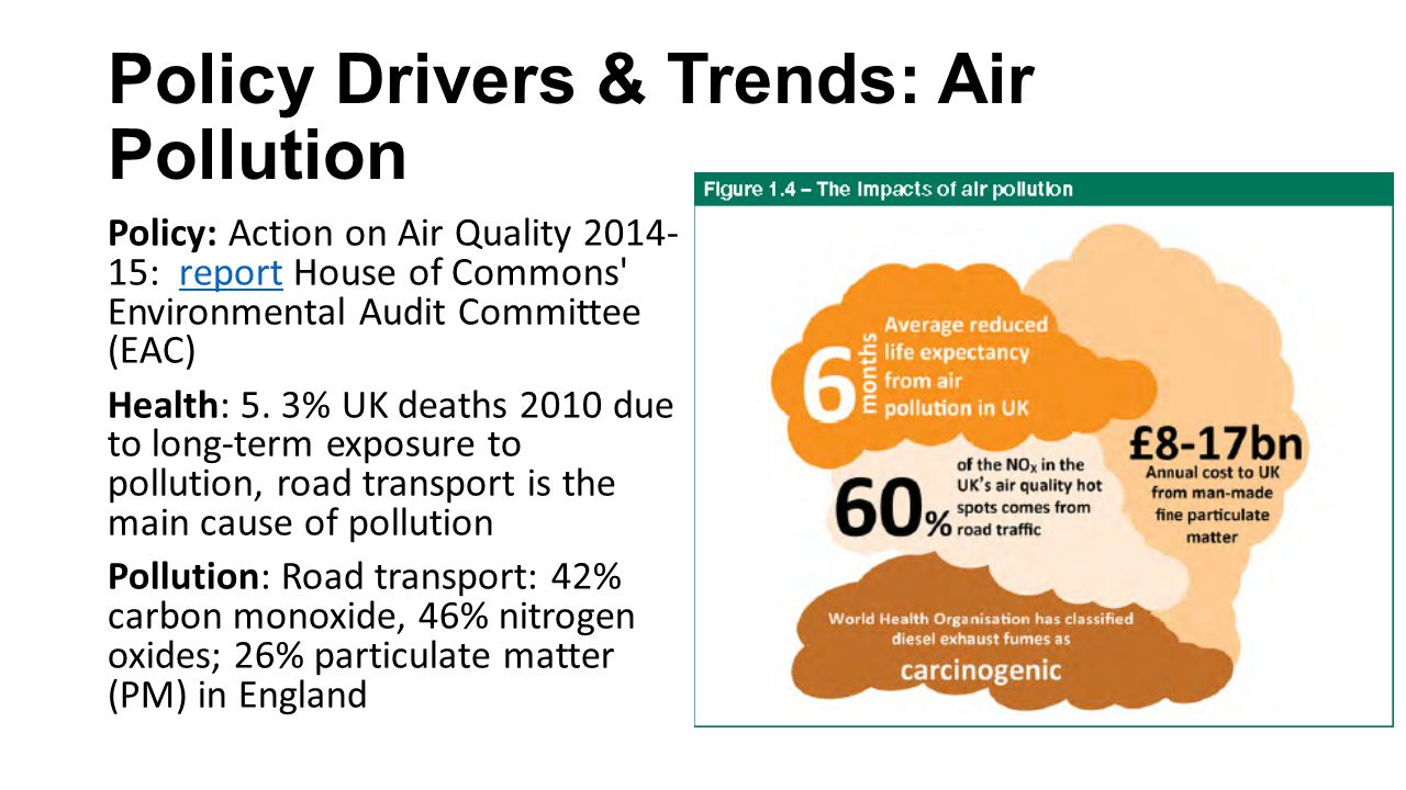 Policy Drivers & Trends: Air Pollution Policy: Action on Air Quality 2014- 15: report House of Commons Environmental Audit Committee (EAC)report Health: 5.