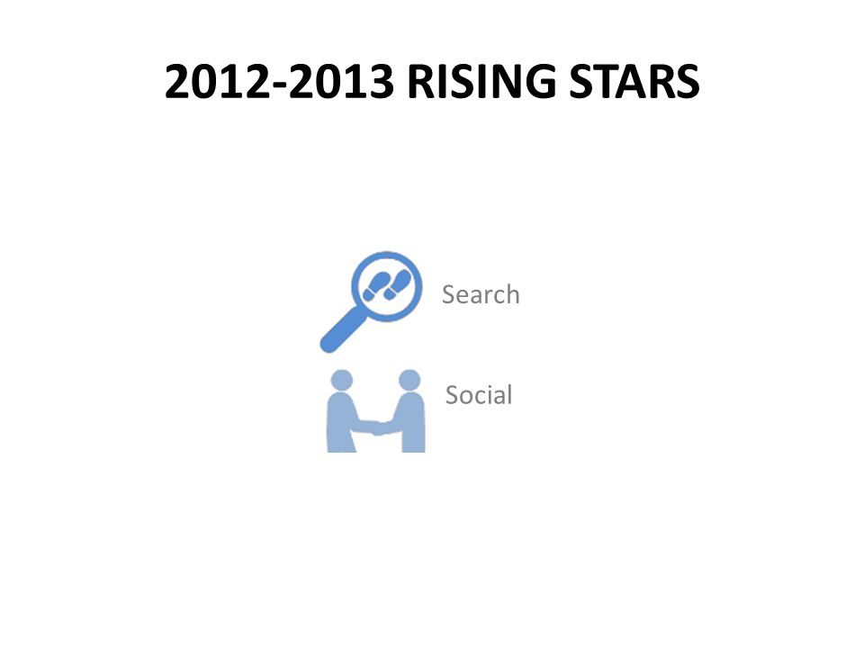 Search Social 2012-2013 RISING STARS
