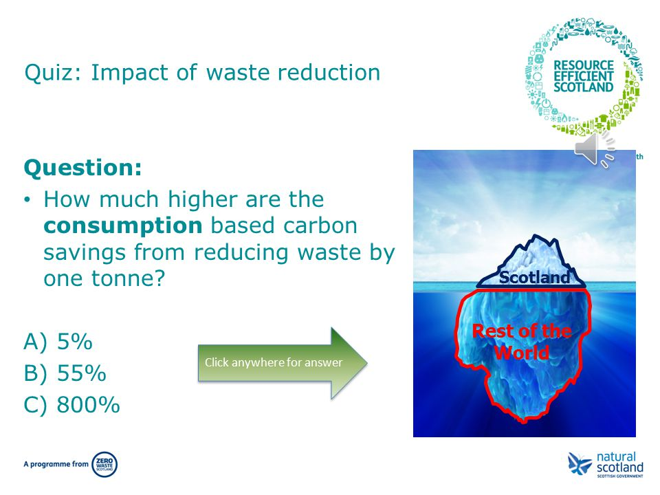 Measuring carbon (3) Consumption basis includes emissions outside of Scotland: – To produce the goods and services we consume – To deal with the recyclables and waste we export So includes all stages of the waste cycle This will be outlined in more detail later Click anywhere to move to the next slide