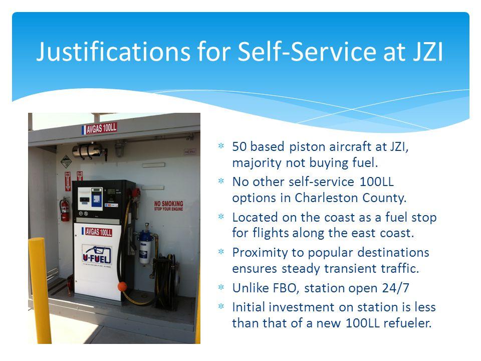 Justifications for Self-Service at JZI  50 based piston aircraft at JZI, majority not buying fuel.