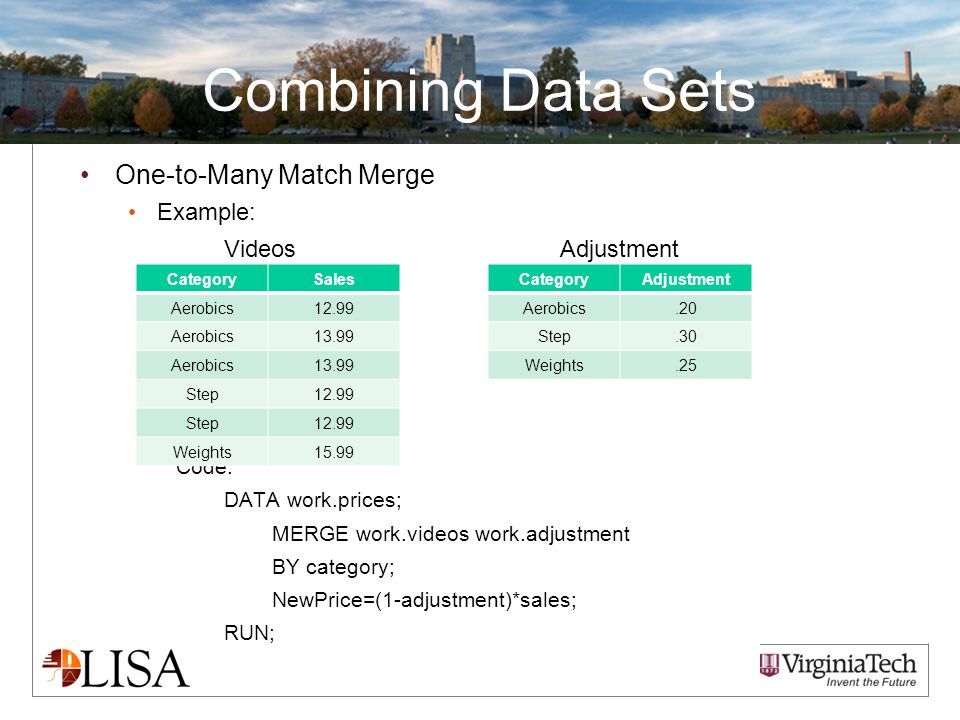 Combining Data Sets One-to-Many Match Merge Example: VideosAdjustment Code: DATA work.prices; MERGE work.videos work.adjustment BY category; NewPrice=(1-adjustment)*sales; RUN; CategorySales Aerobics12.99 Aerobics13.99 Aerobics13.99 Step12.99 Step12.99 Weights15.99 CategoryAdjustment Aerobics.20 Step.30 Weights.25