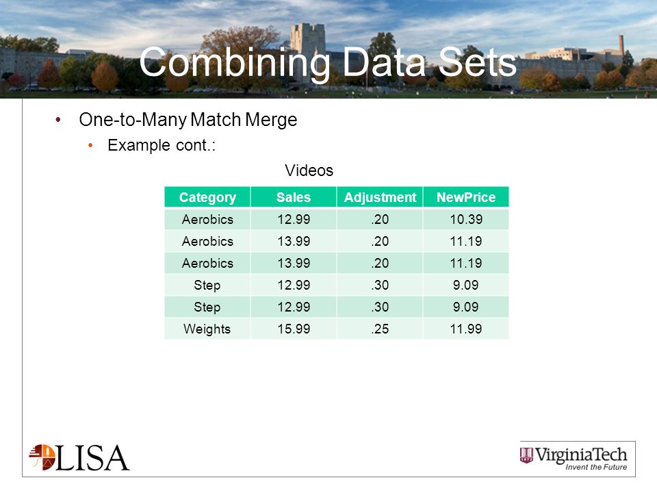 Combining Data Sets One-to-Many Match Merge Example cont.: Videos CategorySalesAdjustmentNewPrice Aerobics12.99.2010.39 Aerobics13.99.2011.19 Aerobics13.99.2011.19 Step12.99.309.09 Step12.99.309.09 Weights15.99.2511.99