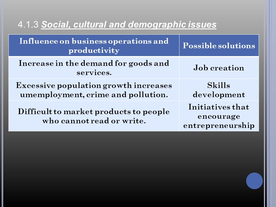 4.1.3 Social, cultural and demographic issues Influence on business operations and productivity Possible solutions Increase in the demand for goods and services.