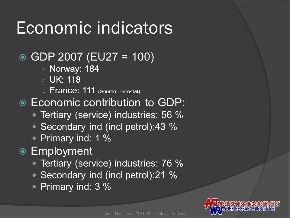 Economic indicators  GDP 2007 (EU27 = 100) ○ Norway: 184 ○ UK: 118 ○ France: 111 (Source: Eurostat)  Economic contribution to GDP: Tertiary (service) industries: 56 % Secondary ind (incl petrol):43 % Primary ind: 1 %  Employment Tertiary (service) industries: 76 % Secondary ind (incl petrol):21 % Primary ind: 3 % Caen, November 23-24, 2009.