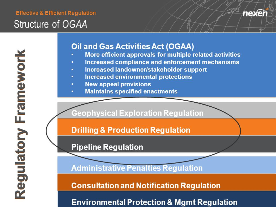 26 Oil and Gas Activities Act (OGAA) More efficient approvals for multiple related activities Increased compliance and enforcement mechanisms Increased landowner/stakeholder support Increased environmental protections New appeal provisions Maintains specified enactments Oil and Gas Activities Act (OGAA) More efficient approvals for multiple related activities Increased compliance and enforcement mechanisms Increased landowner/stakeholder support Increased environmental protections New appeal provisions Maintains specified enactments Drilling & Production Regulation Environmental Protection & Mgmt Regulation Regulatory Framework Geophysical Exploration Regulation Administrative Penalties Regulation Consultation and Notification Regulation Regulatory Framework Pipeline Regulation Structure of OGAA Effective & Efficient Regulation
