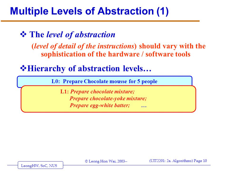 LeongHW, SoC, NUS (UIT2201: 2a. Algorithms) Page 10 © Leong Hon Wai, 2003-- Multiple Levels of Abstraction (1)  The level of abstraction (level of de