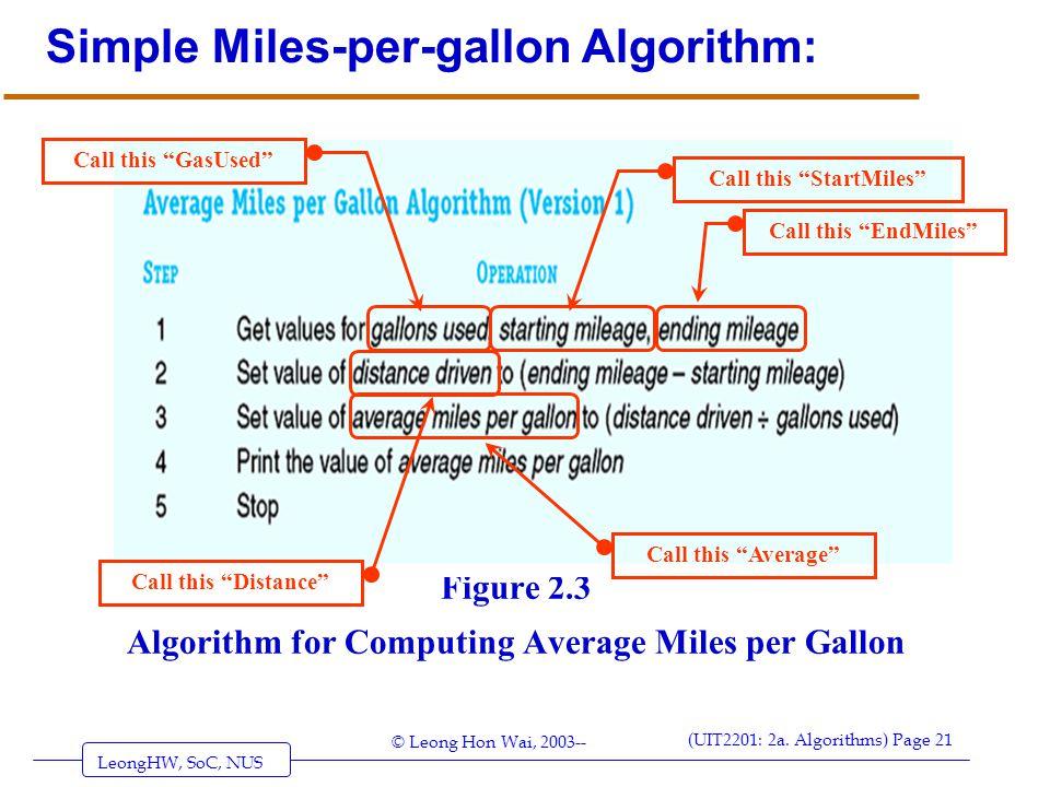 LeongHW, SoC, NUS (UIT2201: 2a. Algorithms) Page 21 © Leong Hon Wai, 2003-- Figure 2.3 Algorithm for Computing Average Miles per Gallon Simple Miles-p