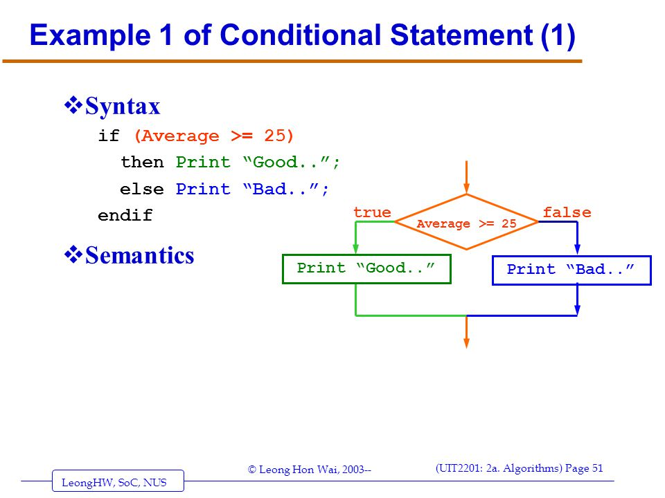 LeongHW, SoC, NUS (UIT2201: 2a. Algorithms) Page 51 © Leong Hon Wai, 2003-- Example 1 of Conditional Statement (1)  Syntax if (Average >= 25) then Pr
