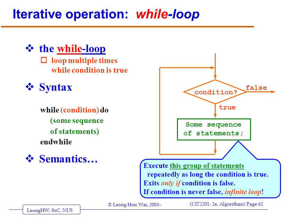 LeongHW, SoC, NUS (UIT2201: 2a. Algorithms) Page 62 © Leong Hon Wai, 2003-- Execute this group of statements repeatedly as long the condition is true.