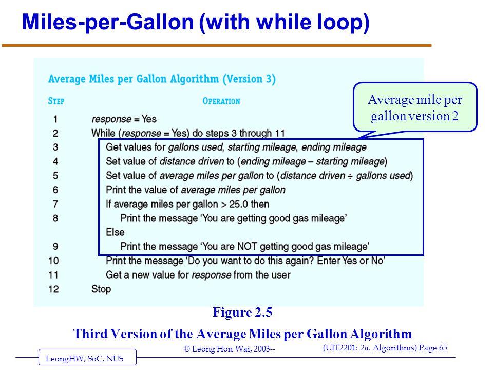 LeongHW, SoC, NUS (UIT2201: 2a. Algorithms) Page 65 © Leong Hon Wai, 2003-- Figure 2.5 Third Version of the Average Miles per Gallon Algorithm Miles-p