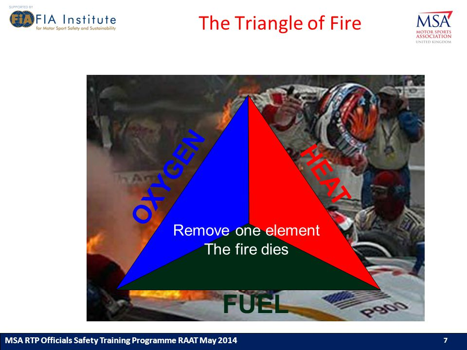 7 MSA RTP Officials Safety Training Programme (ASN) (Month & Year) 7 7 MSA RTP Officials Safety Training Programme RAAT May 2014 7 The Triangle of Fire OXYGEN HEAT FUEL Remove one element The fire dies