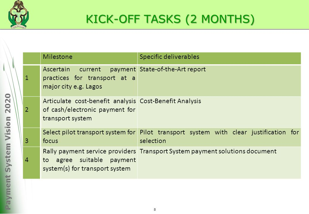 Payment System Vision 2020 MEDIUM TERM PLAN (10 MONTHS) MilestoneSpecific deliverables 1Implement a pilot schemeIncreased e-payment adoption in the selected transport scheme 2Ensure that payments for transportation on a selected mass transit system can be made electronically Analysis of percentage of journeys paid using electronic means before and after the pilot 3Publicise achievement with pilot scheme Publicity Plan 4Organise enlightenment campaign for transport system stakeholders, to replicate success of pilot Increased e-payment adoption in the transport sector 5Articulate bottle-necks and critical success factors Report 9