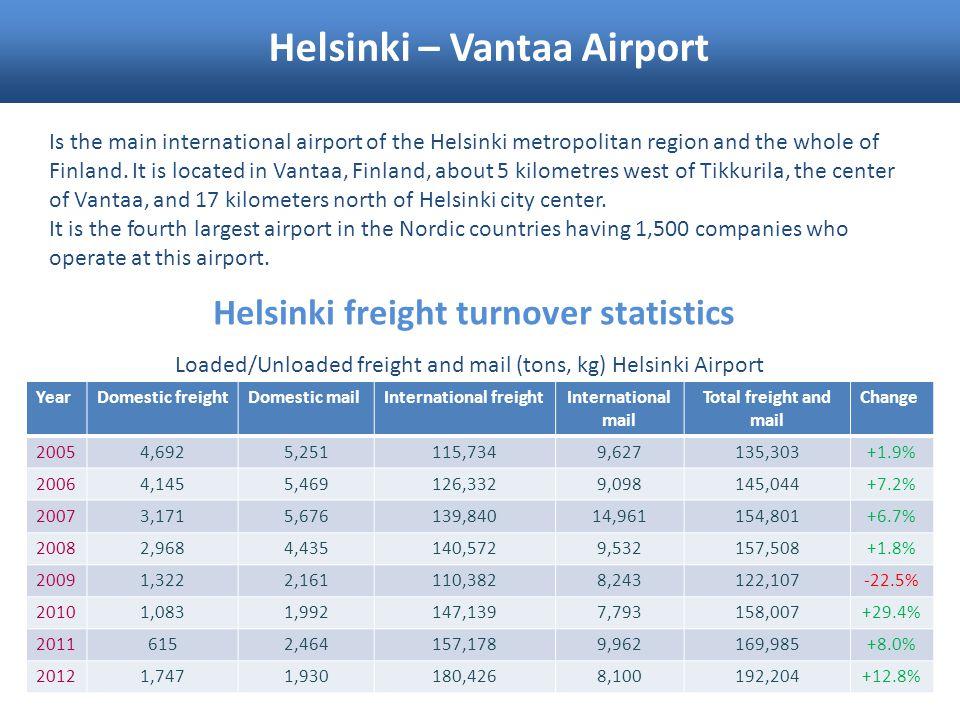 Helsinki – Vantaa Airport Is the main international airport of the Helsinki metropolitan region and the whole of Finland. It is located in Vantaa, Fin