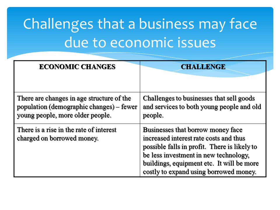 Challenges that a business may face due to economic issues ECONOMIC CHANGES CHALLENGE There are changes in age structure of the population (demographic changes) – fewer young people, more older people.