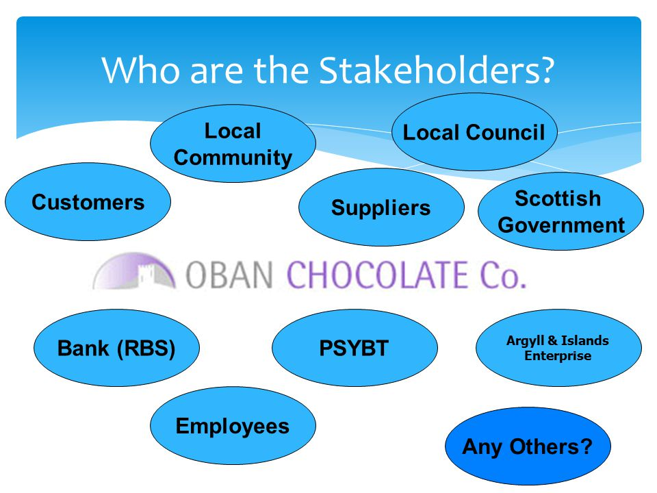 Customers Bank (RBS) Local Community Suppliers Local Council PSYBT Any Others.