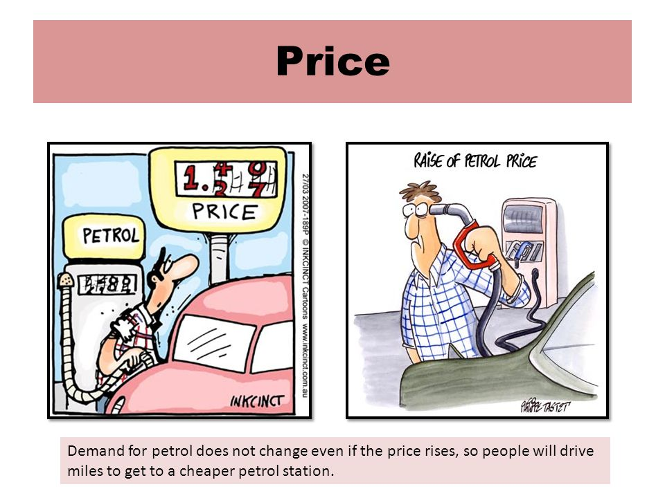 Price Demand for petrol does not change even if the price rises, so people will drive miles to get to a cheaper petrol station.