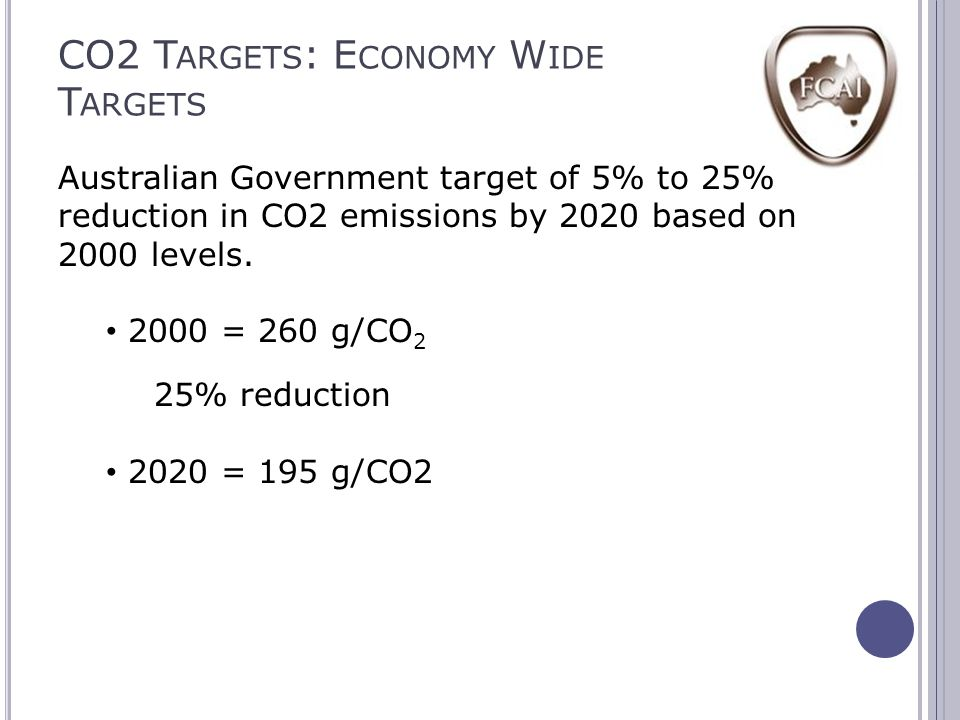 CO2 T ARGETS : E CONOMY W IDE T ARGETS Australian Government target of 5% to 25% reduction in CO2 emissions by 2020 based on 2000 levels.