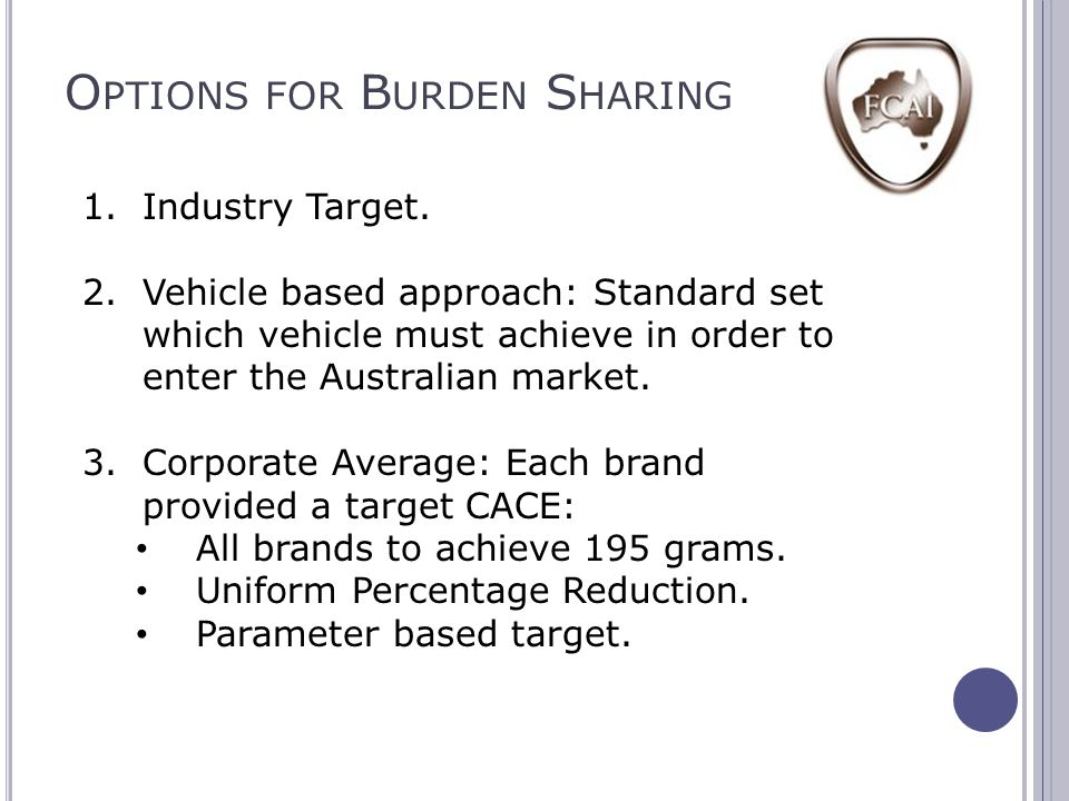 O PTIONS FOR B URDEN S HARING 1.Industry Target. 2.Vehicle based approach: Standard set which vehicle must achieve in order to enter the Australian ma