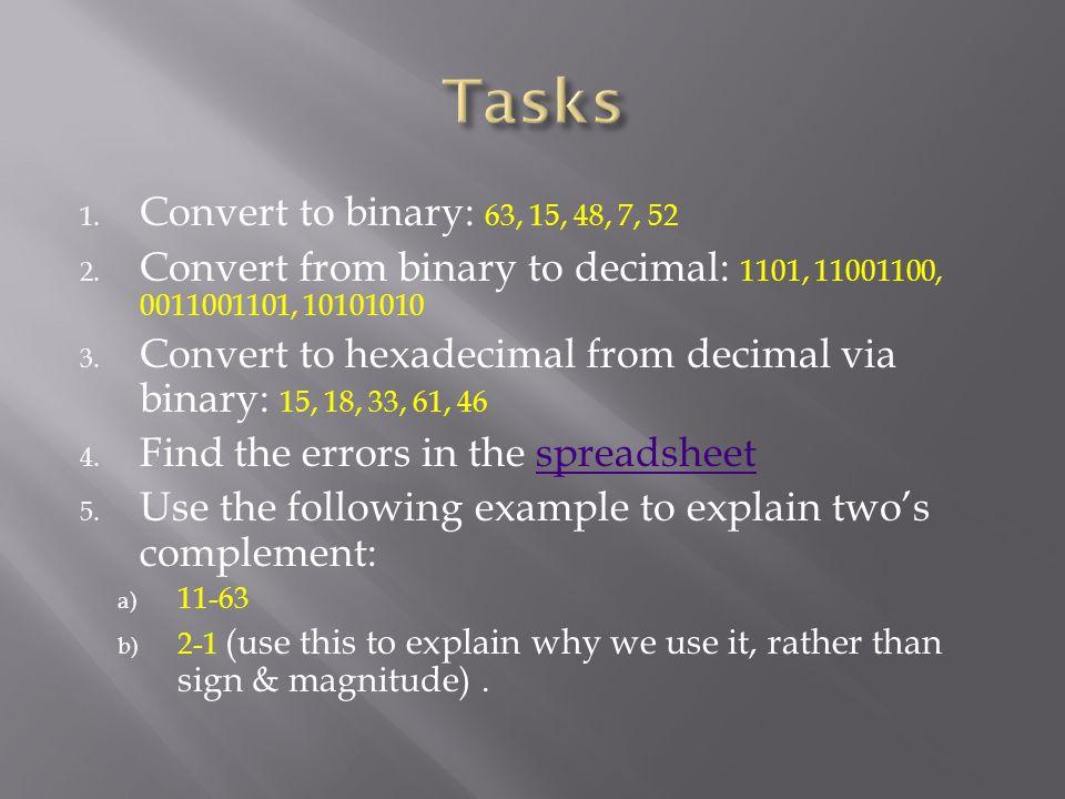 1. Convert to binary: 63, 15, 48, 7, 52 2.