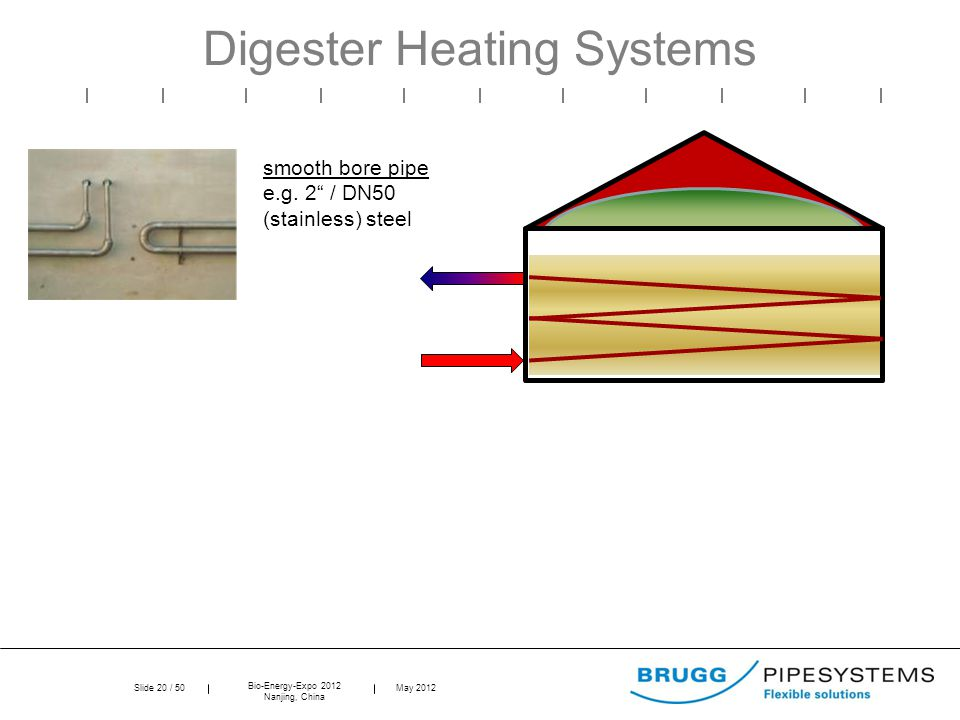 """Slide 20 / 50 Bio-Energy-Expo 2012 Nanjing, China May 2012 Digester Heating Systems smooth bore pipe e.g. 2"""" / DN50 (stainless) steel"""