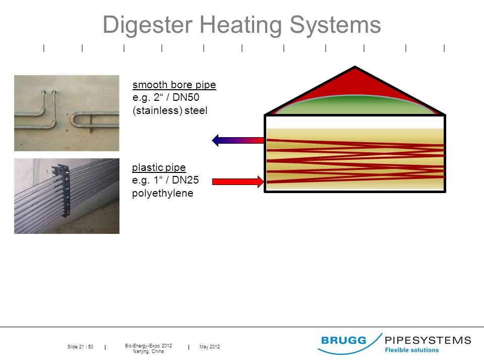 Slide 21 / 50 Bio-Energy-Expo 2012 Nanjing, China May 2012 Digester Heating Systems smooth bore pipe e.g.